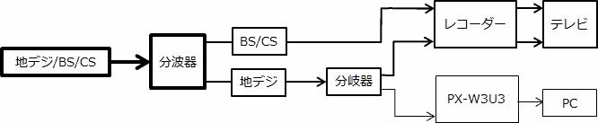 blog140331-2