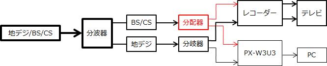 blog140331-3